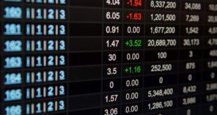 Risk Management Tips for Exxon Mobil Corporation XOM Stocks
