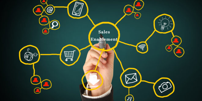 How to Win in Sales Quoting in 8 steps? A Guide for Choosing the Right Sales Quoting Software<br>