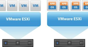 Complete Guide on VM Backup on VMWare ESXi