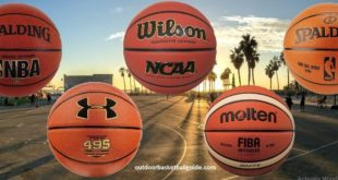 Main points of choosing a right outdoor basketball