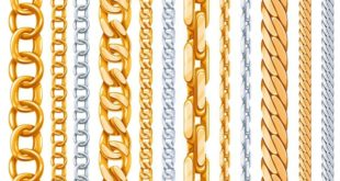 <strong>A Guide to choose the perfect gold chain for you</strong>