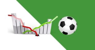 How To Precisely Predict A Soccer Match To Win Bet